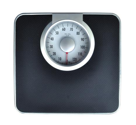 Lad ikke vægten ødelægge dit humør
